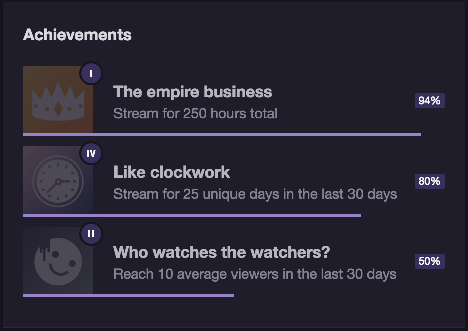 Rigaroga Twitch working on achievements April 2018